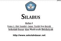 Download Silabus Tematik SD Kurikulum 2013